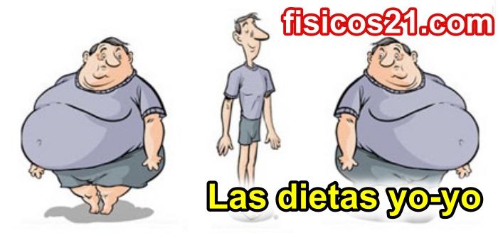 Dietas Yo-Yo